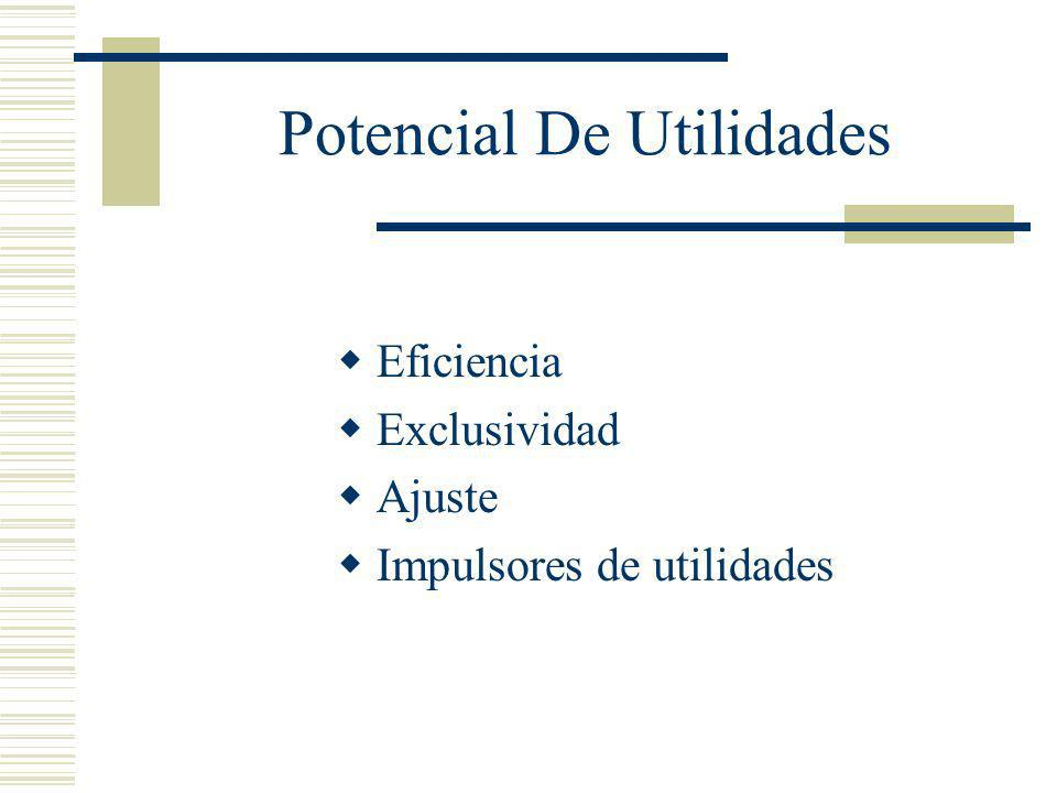 Potencial De Utilidades