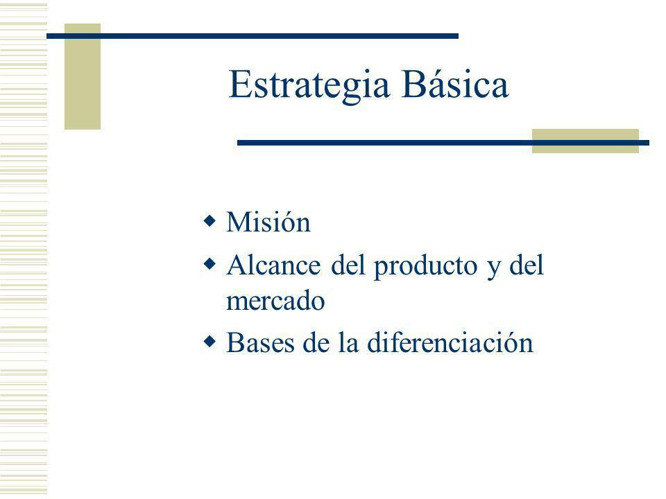 Estrategia Básica Misión Alcance del producto y del mercado