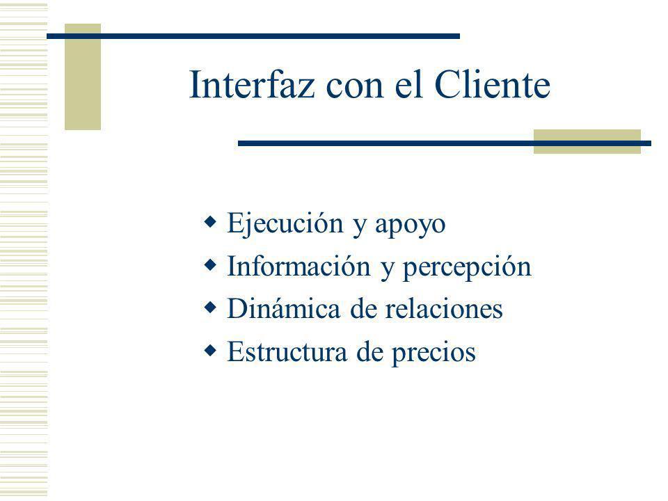 Interfaz con el Cliente