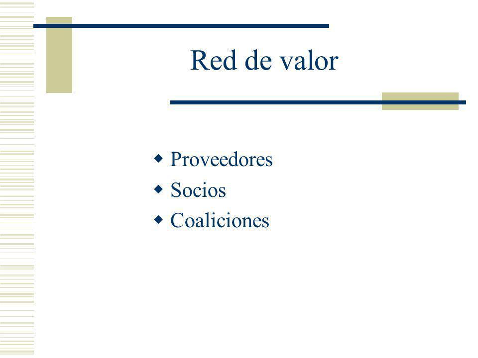 Red de valor Proveedores Socios Coaliciones