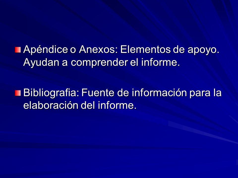 Apéndice o Anexos: Elementos de apoyo. Ayudan a comprender el informe.