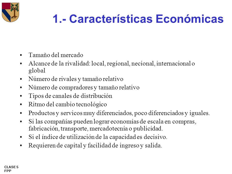 1.- Características Económicas