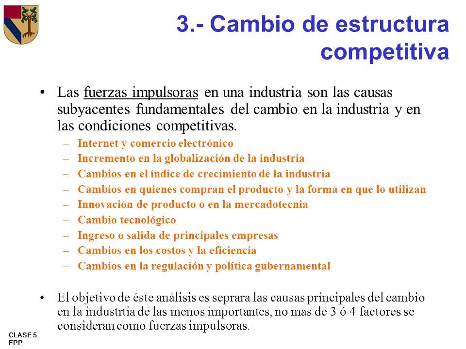 3.- Cambio de estructura competitiva