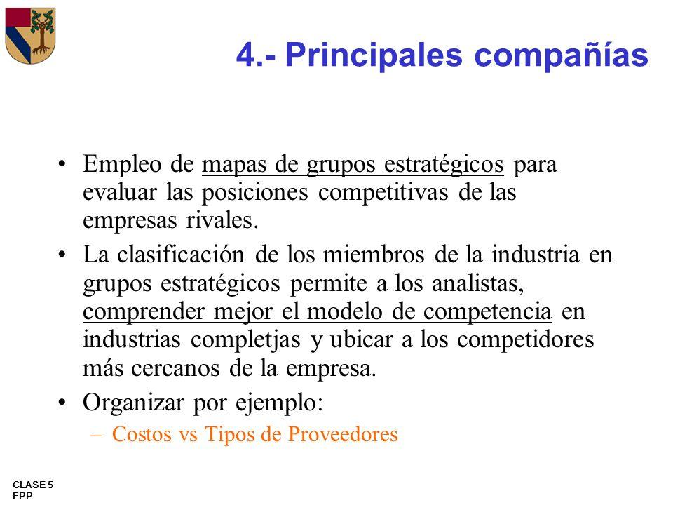 4.- Principales compañías
