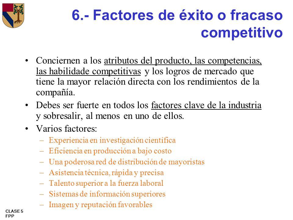 6.- Factores de éxito o fracaso competitivo