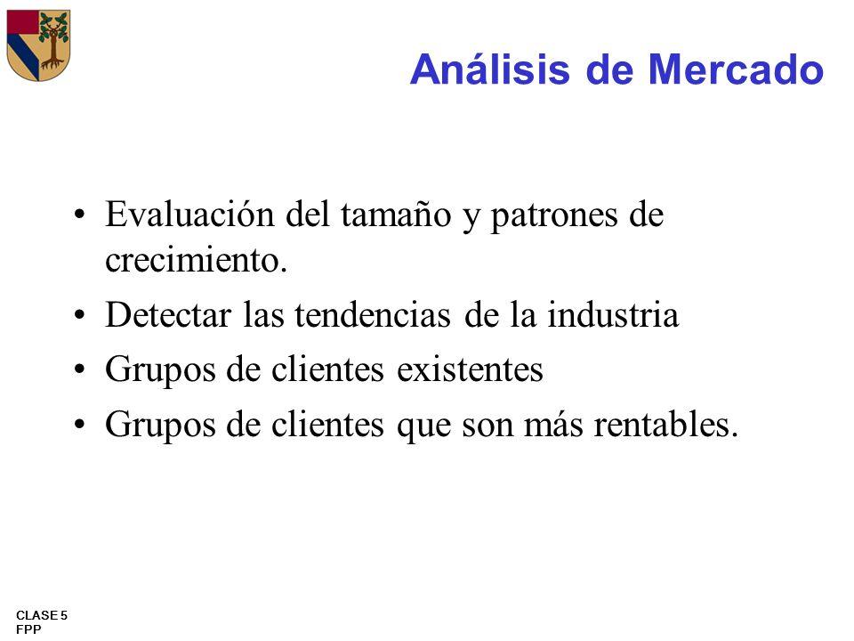 Análisis de Mercado Evaluación del tamaño y patrones de crecimiento.