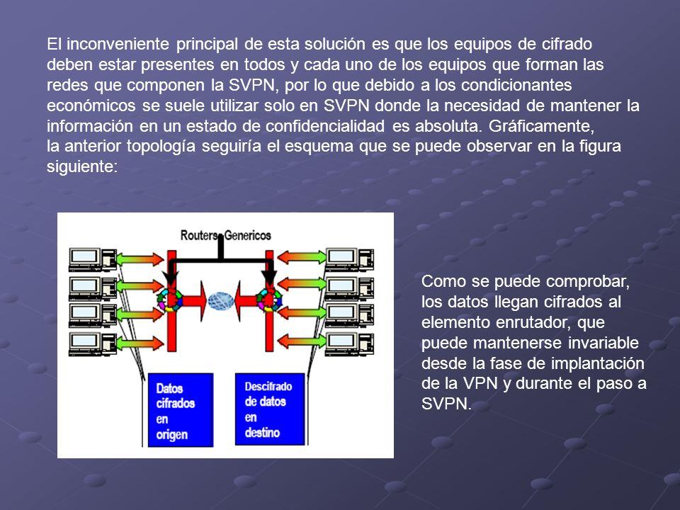 El inconveniente principal de esta solución es que los equipos de cifrado deben estar presentes en todos y cada uno de los equipos que forman las redes que componen la SVPN, por lo que debido a los condicionantes económicos se suele utilizar solo en SVPN donde la necesidad de mantener la información en un estado de confidencialidad es absoluta. Gráficamente,