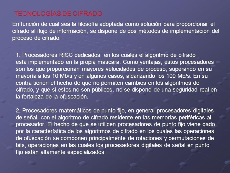 TECNOLOGÍAS DE CIFRADO