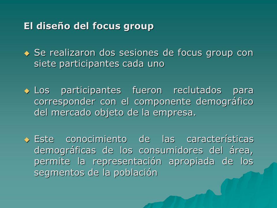 El diseño del focus group