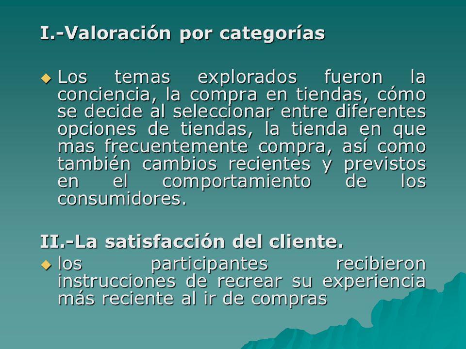 I.-Valoración por categorías