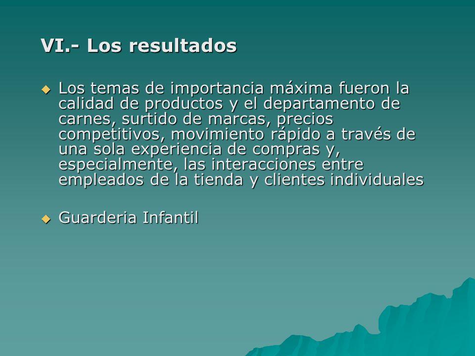 VI.- Los resultados