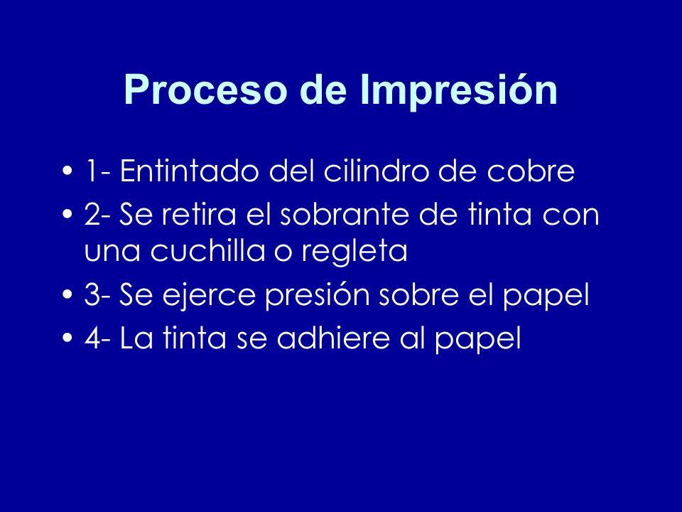 Proceso de Impresión 1- Entintado del cilindro de cobre