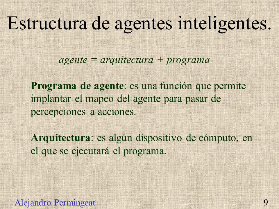 Estructura de agentes inteligentes.