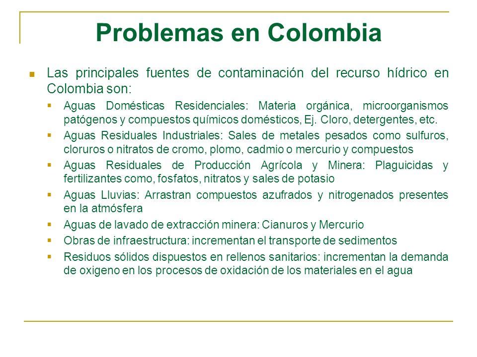 Problemas en ColombiaLas principales fuentes de contaminación del recurso hídrico en Colombia son: