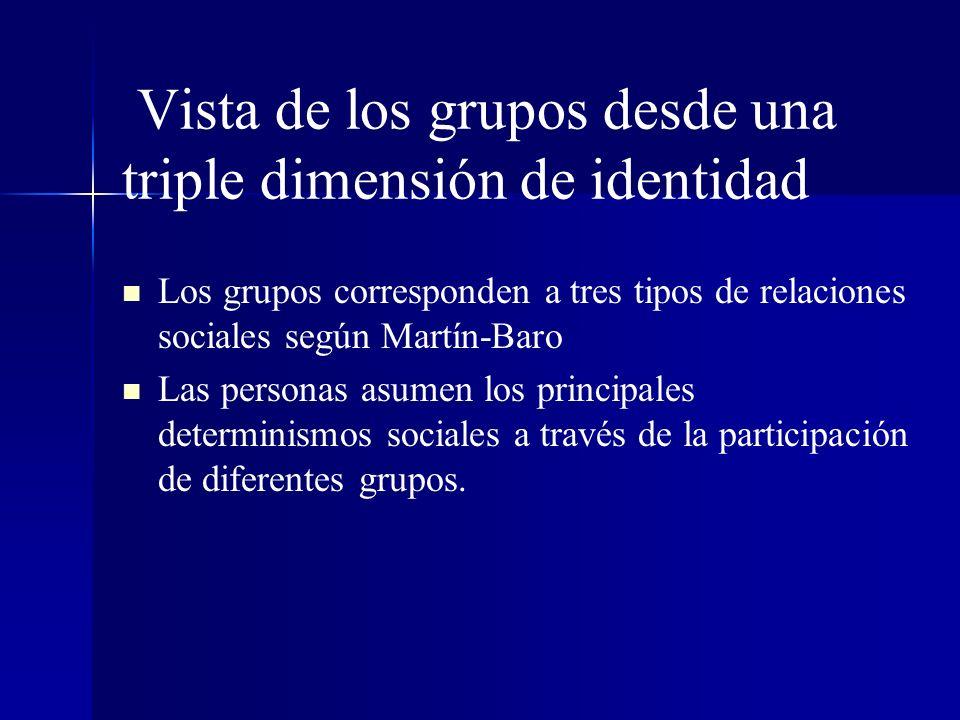 Vista de los grupos desde una triple dimensión de identidad