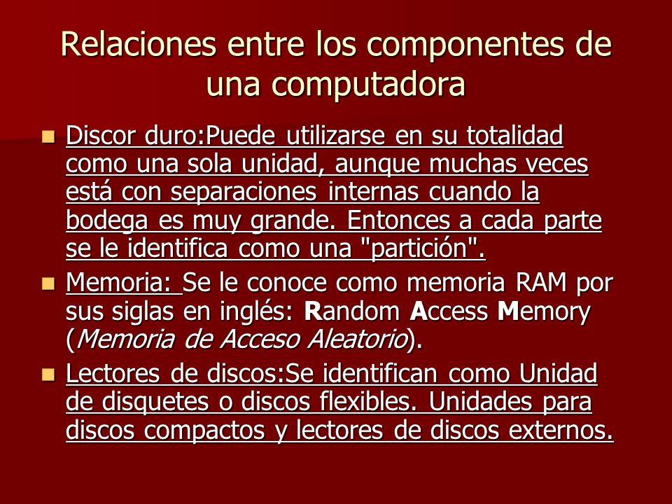 Relaciones entre los componentes de una computadora