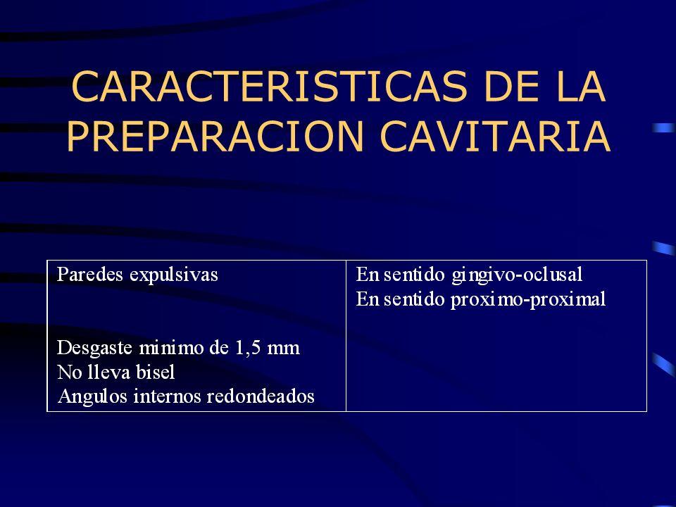 CARACTERISTICAS DE LA PREPARACION CAVITARIA