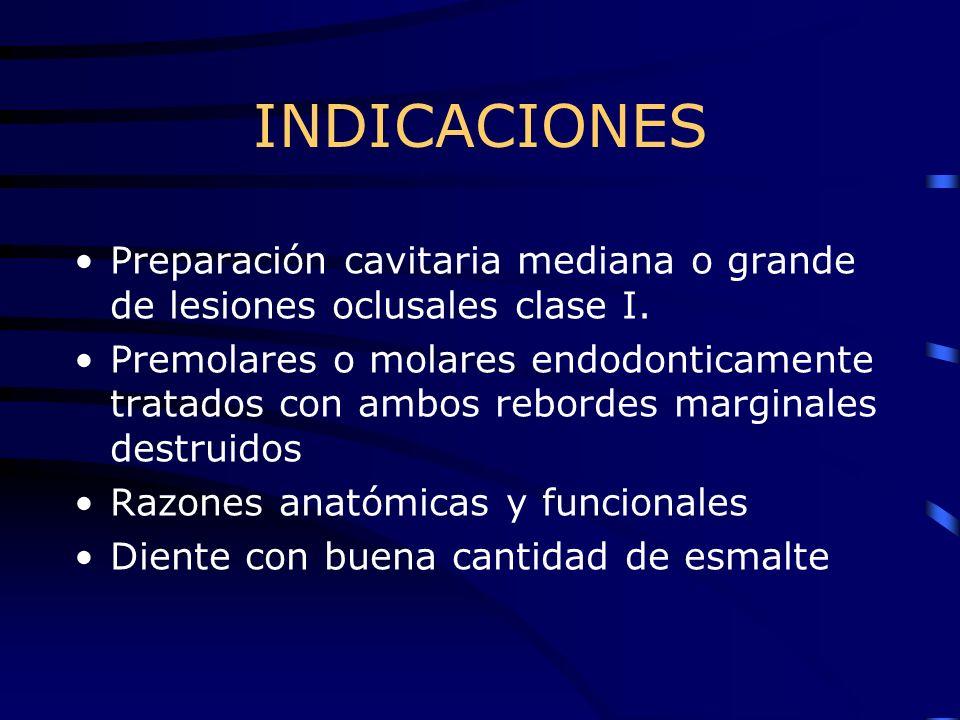 INDICACIONES Preparación cavitaria mediana o grande de lesiones oclusales clase I.