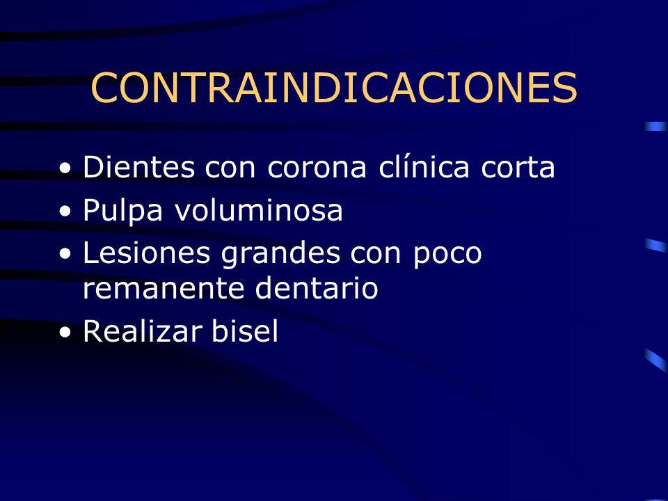 CONTRAINDICACIONES Dientes con corona clínica corta Pulpa voluminosa