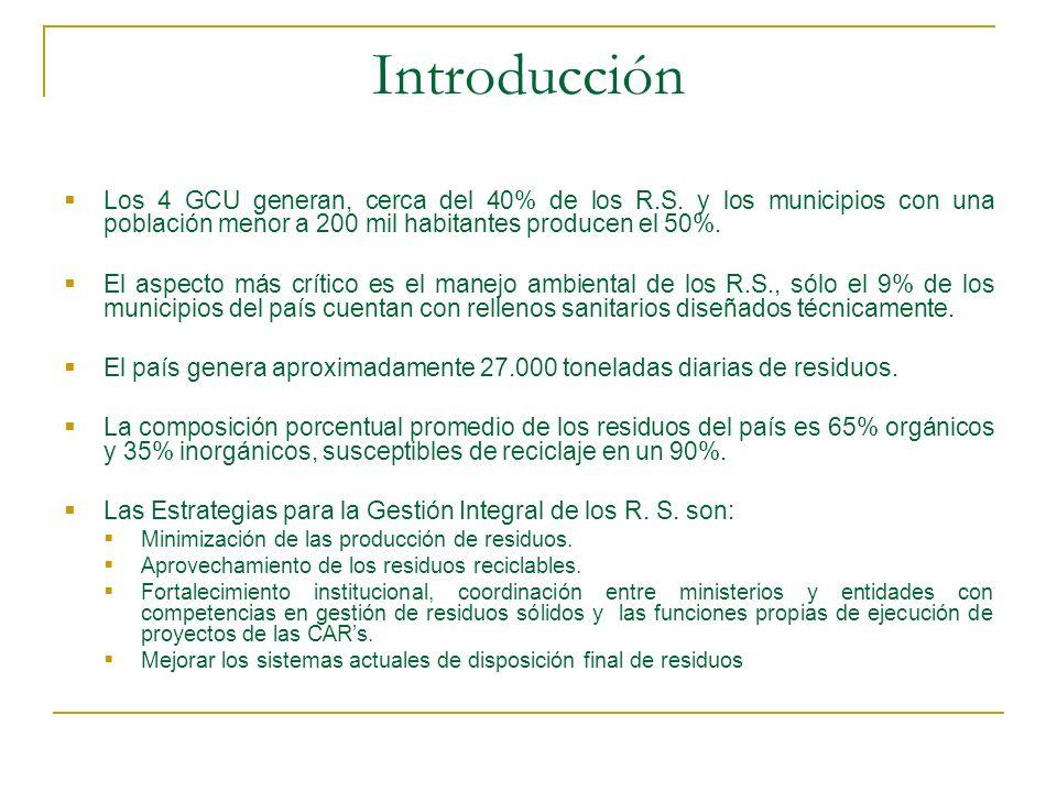 Introducción Los 4 GCU generan, cerca del 40% de los R.S. y los municipios con una población menor a 200 mil habitantes producen el 50%.