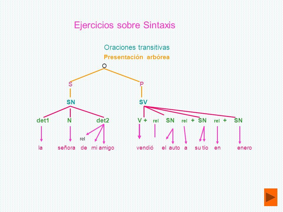 Ejercicios sobre Sintaxis