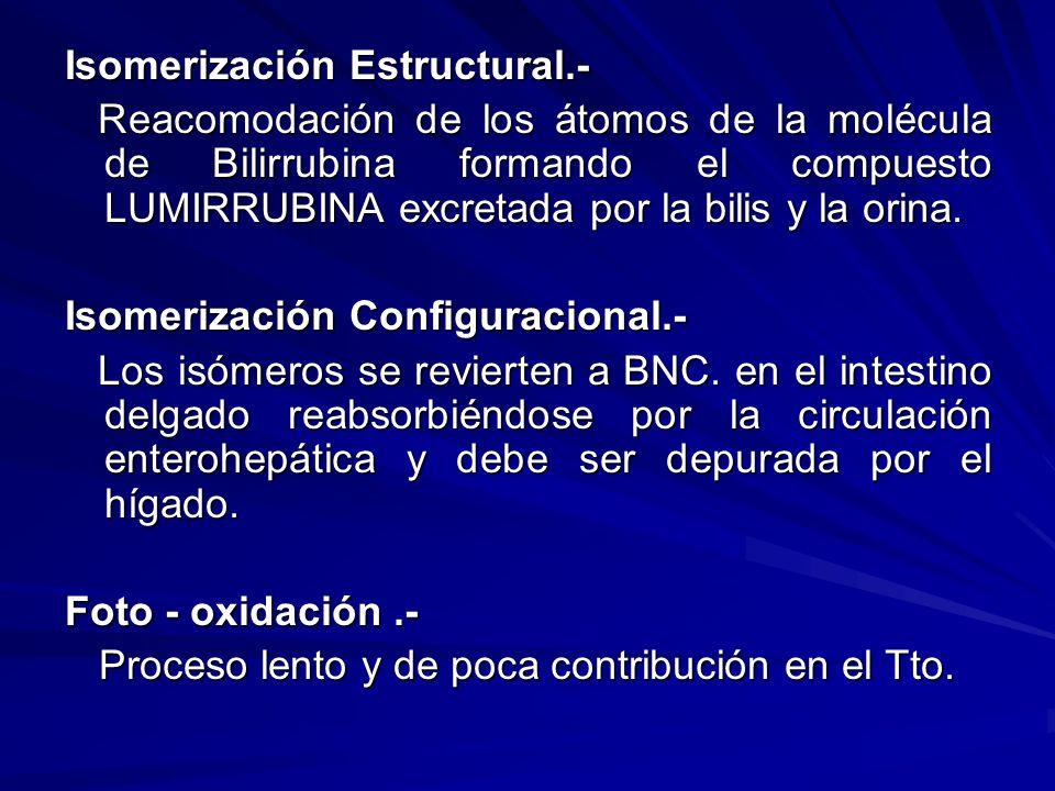 Isomerización Estructural.-