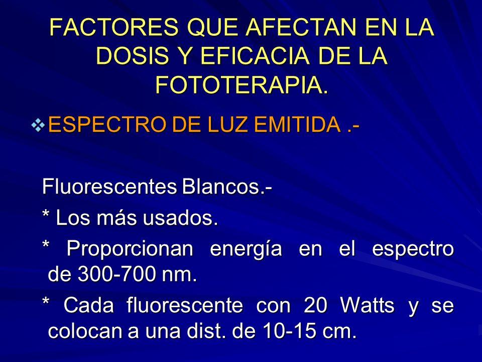 FACTORES QUE AFECTAN EN LA DOSIS Y EFICACIA DE LA FOTOTERAPIA.