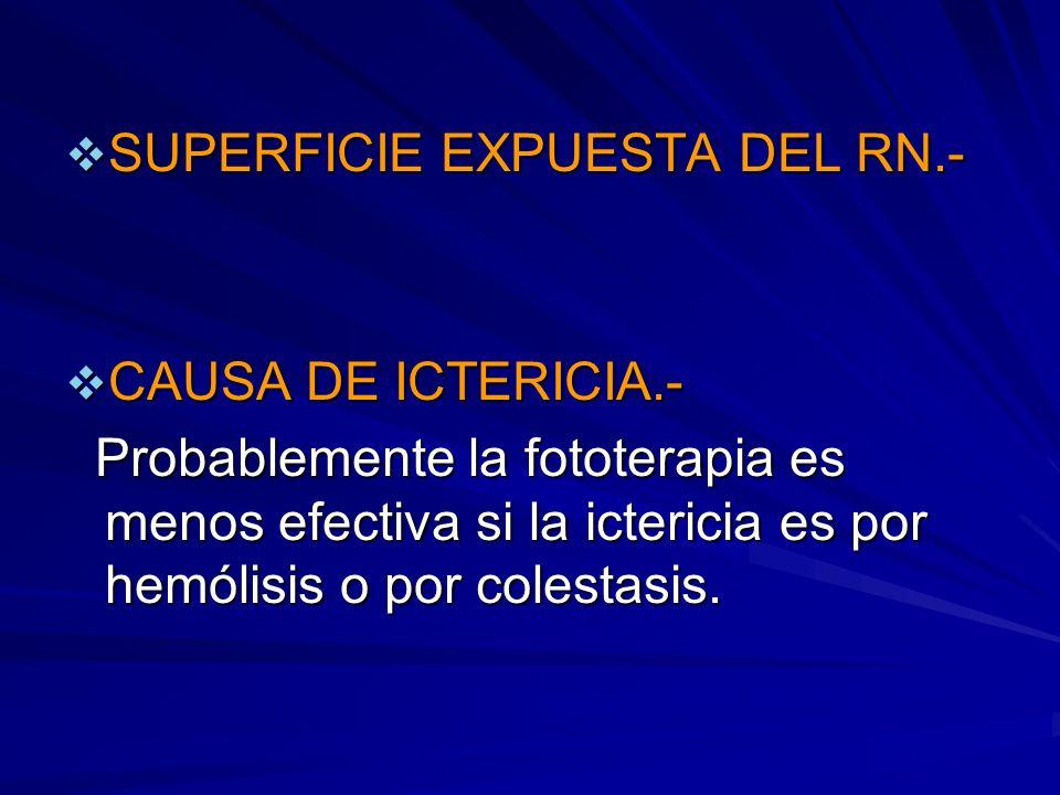 SUPERFICIE EXPUESTA DEL RN.-
