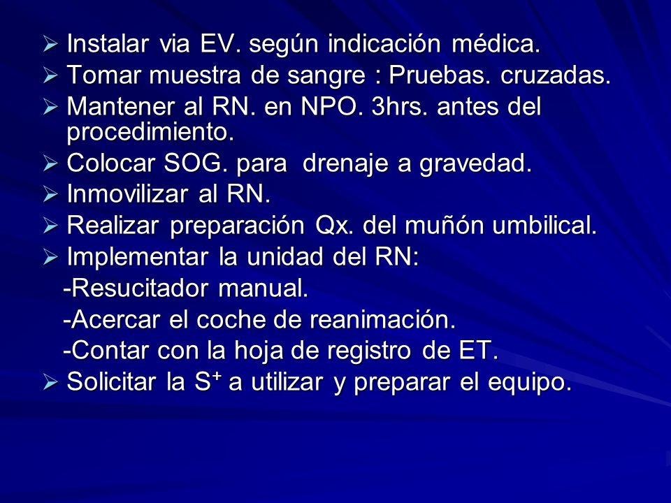 Instalar via EV. según indicación médica.