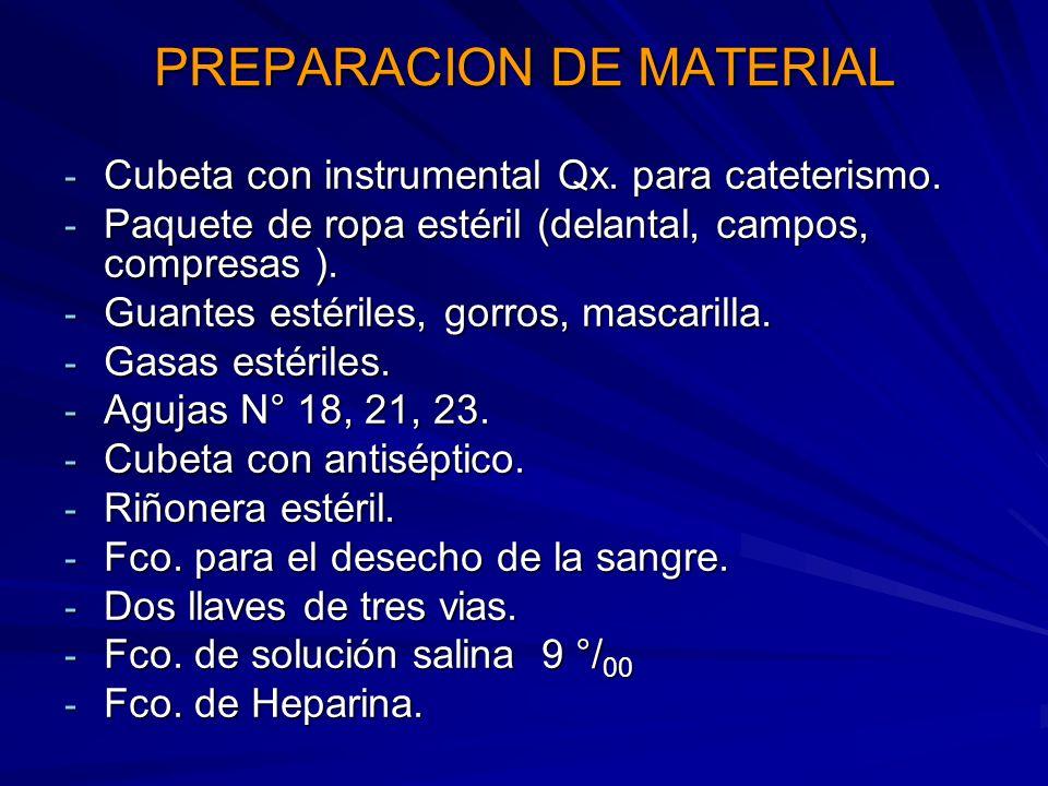 PREPARACION DE MATERIAL