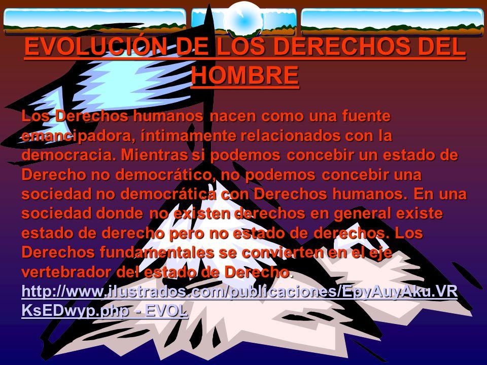 EVOLUCIÓN DE LOS DERECHOS DEL HOMBRE