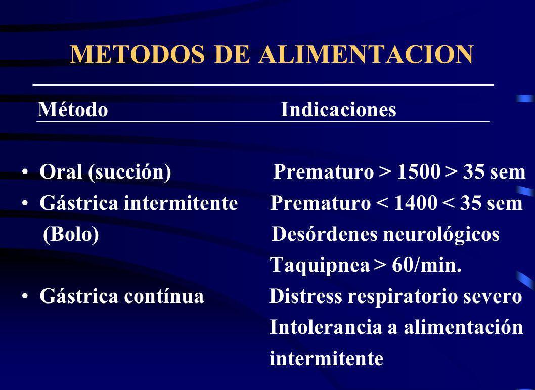METODOS DE ALIMENTACION
