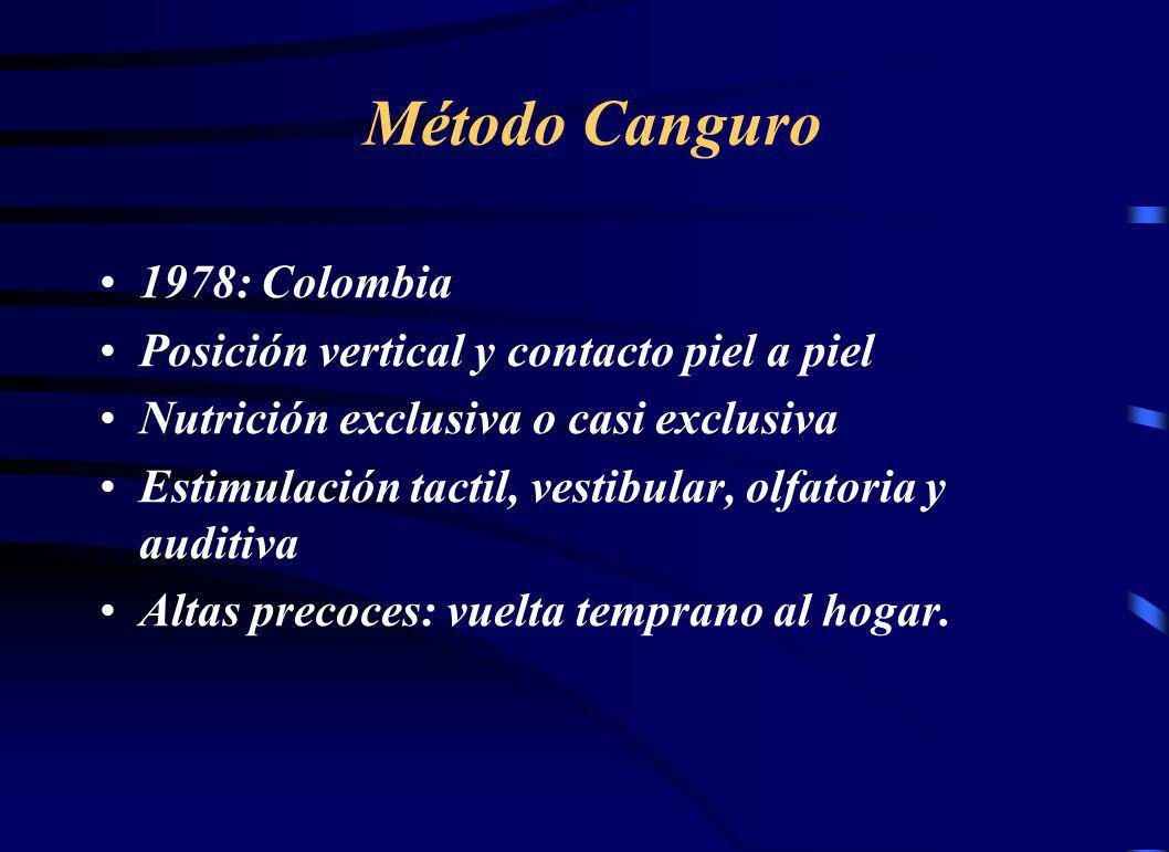Método Canguro 1978: Colombia Posición vertical y contacto piel a piel