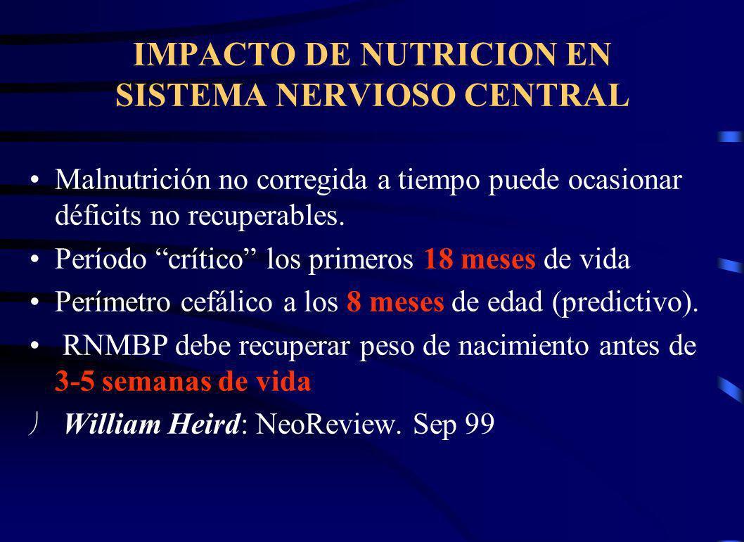 IMPACTO DE NUTRICION EN SISTEMA NERVIOSO CENTRAL