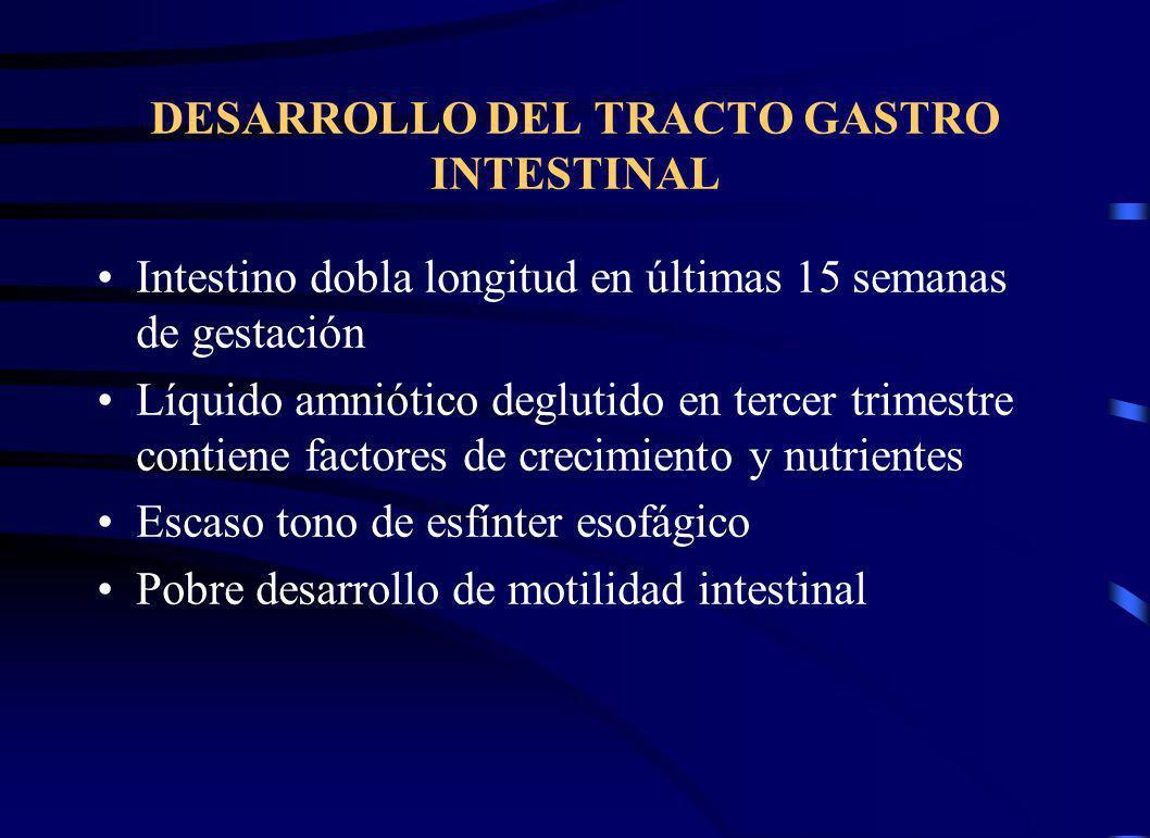 DESARROLLO DEL TRACTO GASTRO INTESTINAL
