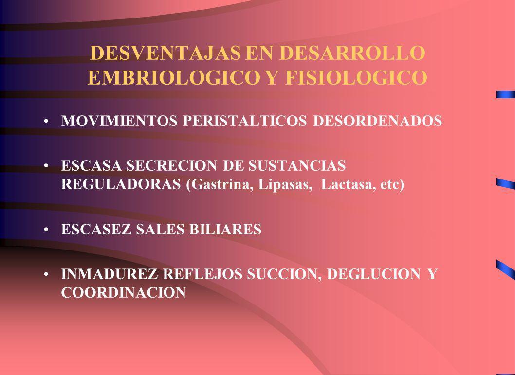 DESVENTAJAS EN DESARROLLO EMBRIOLOGICO Y FISIOLOGICO