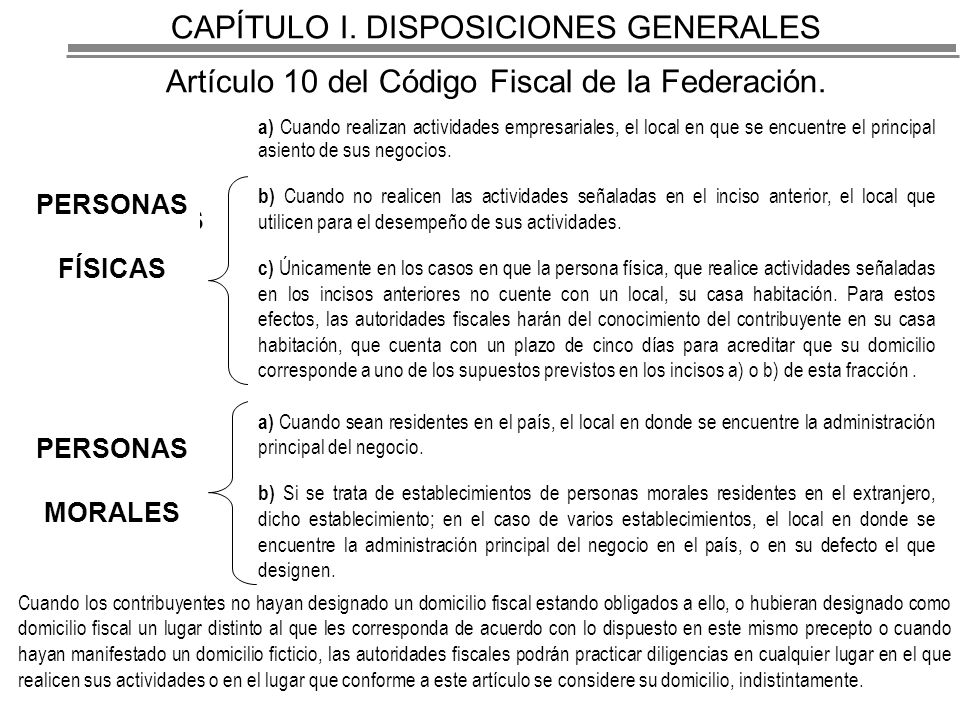 CAPÍTULO I. DISPOSICIONES GENERALES Artículo 10 del Código Fiscal de la Federación.