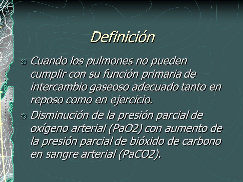 Definición Cuando los pulmones no pueden cumplir con su función primaria de intercambio gaseoso adecuado tanto en reposo como en ejercicio.
