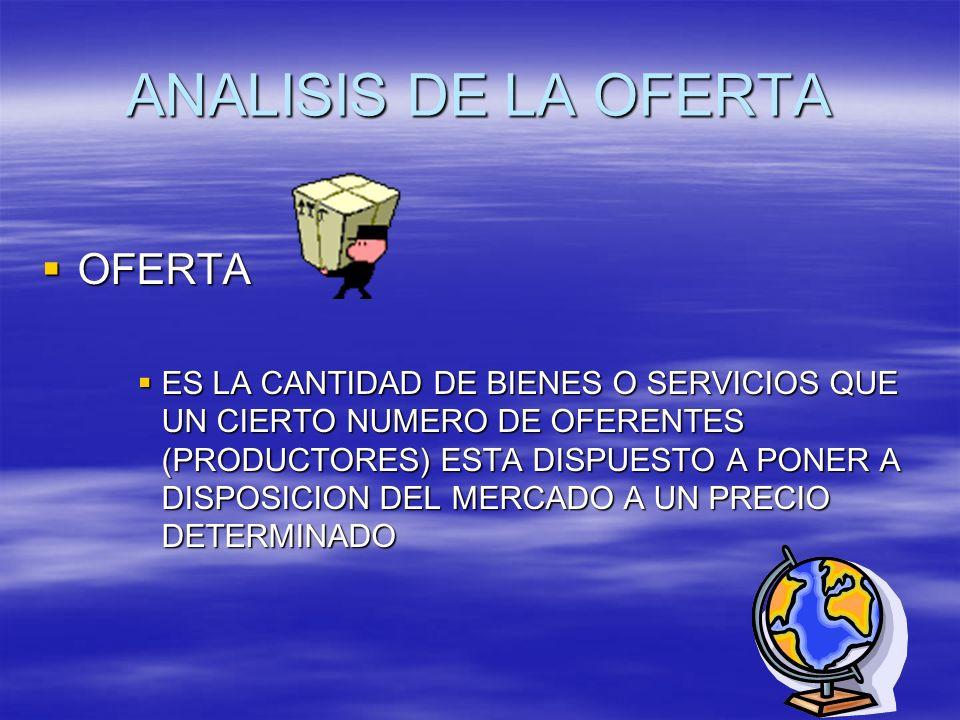 ANALISIS DE LA OFERTA OFERTA
