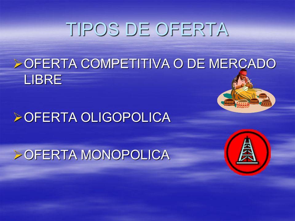 TIPOS DE OFERTA OFERTA COMPETITIVA O DE MERCADO LIBRE