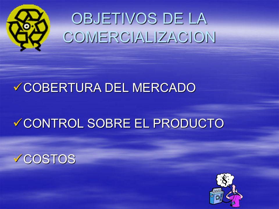 OBJETIVOS DE LA COMERCIALIZACION