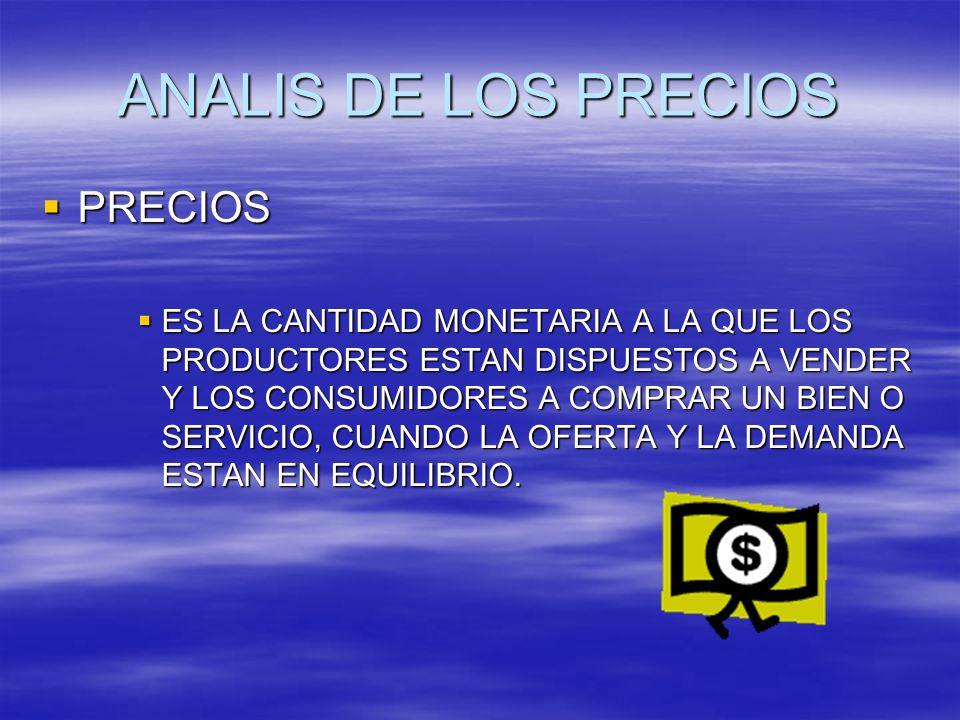 ANALIS DE LOS PRECIOS PRECIOS