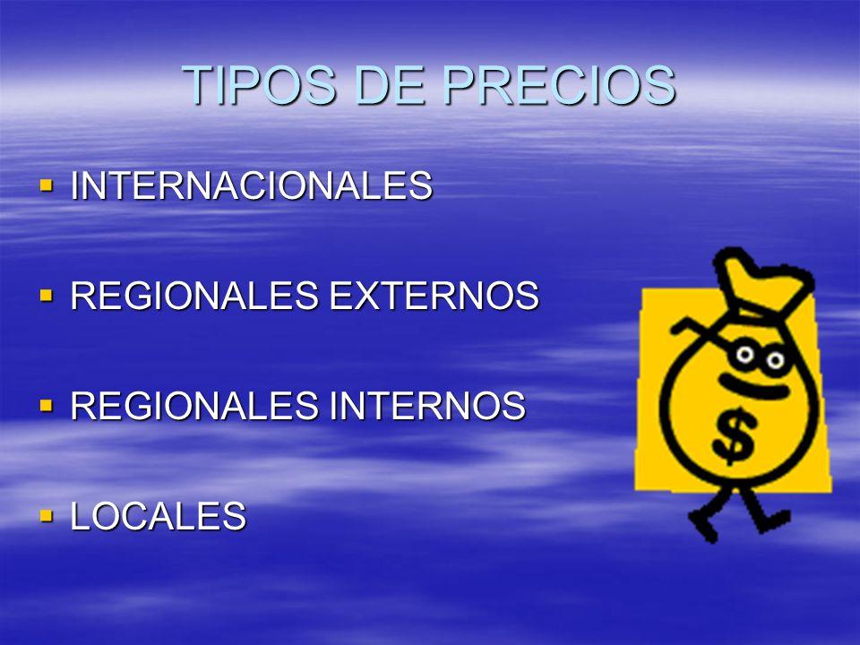 TIPOS DE PRECIOS INTERNACIONALES REGIONALES EXTERNOS
