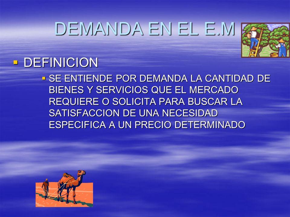 DEMANDA EN EL E.M DEFINICION