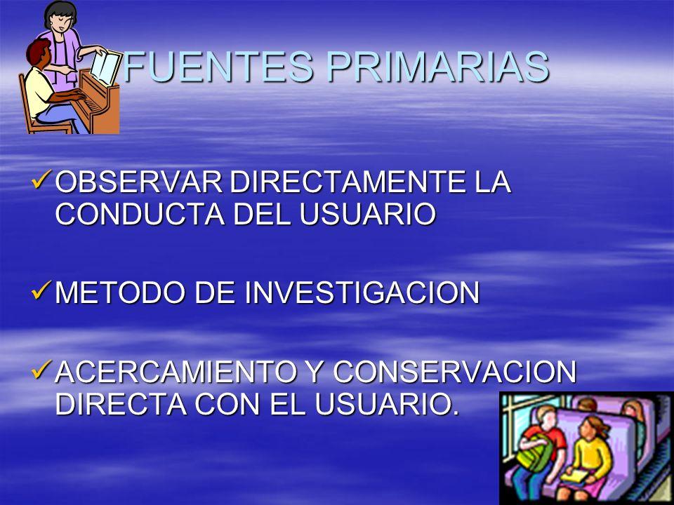 FUENTES PRIMARIAS OBSERVAR DIRECTAMENTE LA CONDUCTA DEL USUARIO