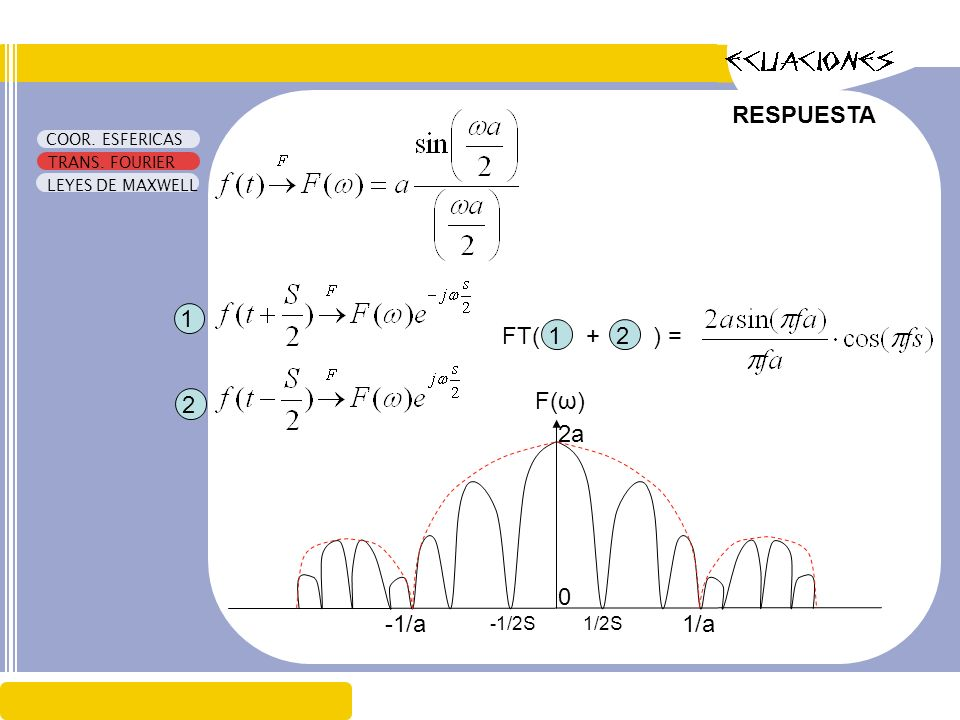 RESPUESTA 1 FT( + ) = 1 2 2 F(ω) 2a -1/a 1/a -1/2S 1/2S