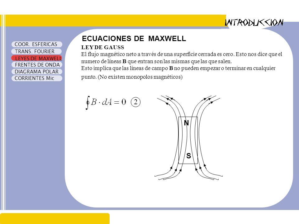 ECUACIONES DE MAXWELL 2 N S LEY DE GAUSS