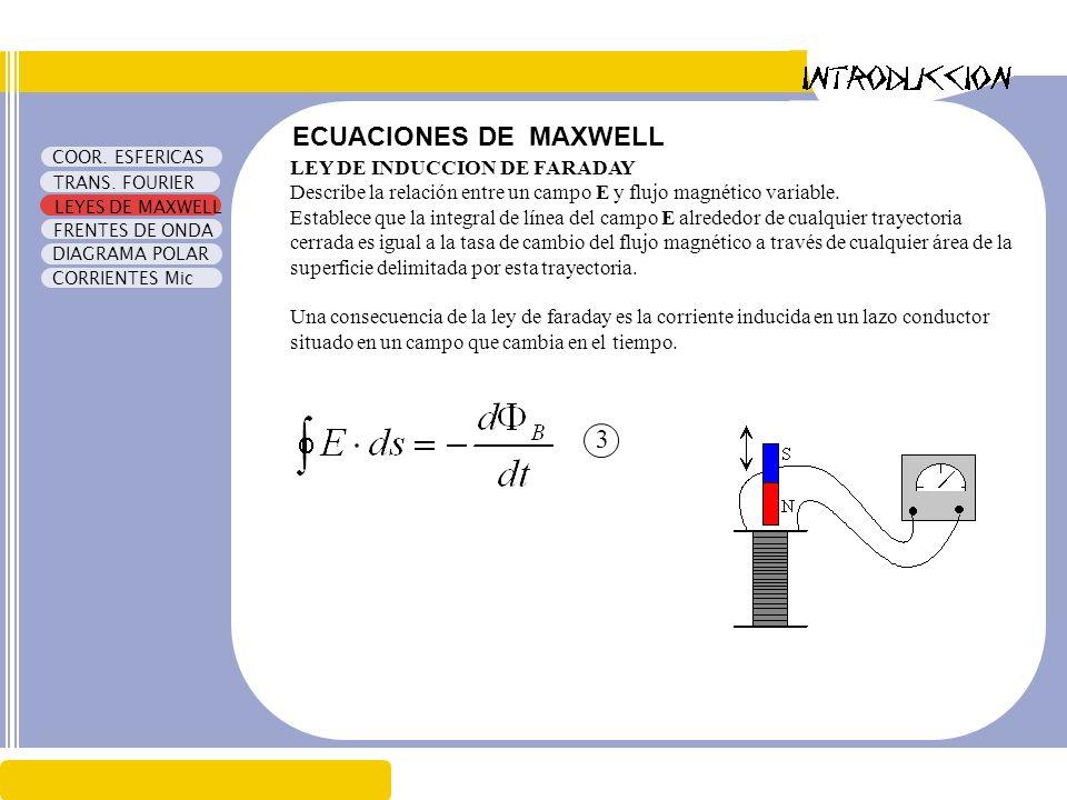 ECUACIONES DE MAXWELL 3 LEY DE INDUCCION DE FARADAY