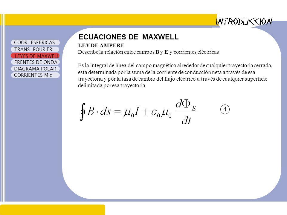 ECUACIONES DE MAXWELL 4 LEY DE AMPERE
