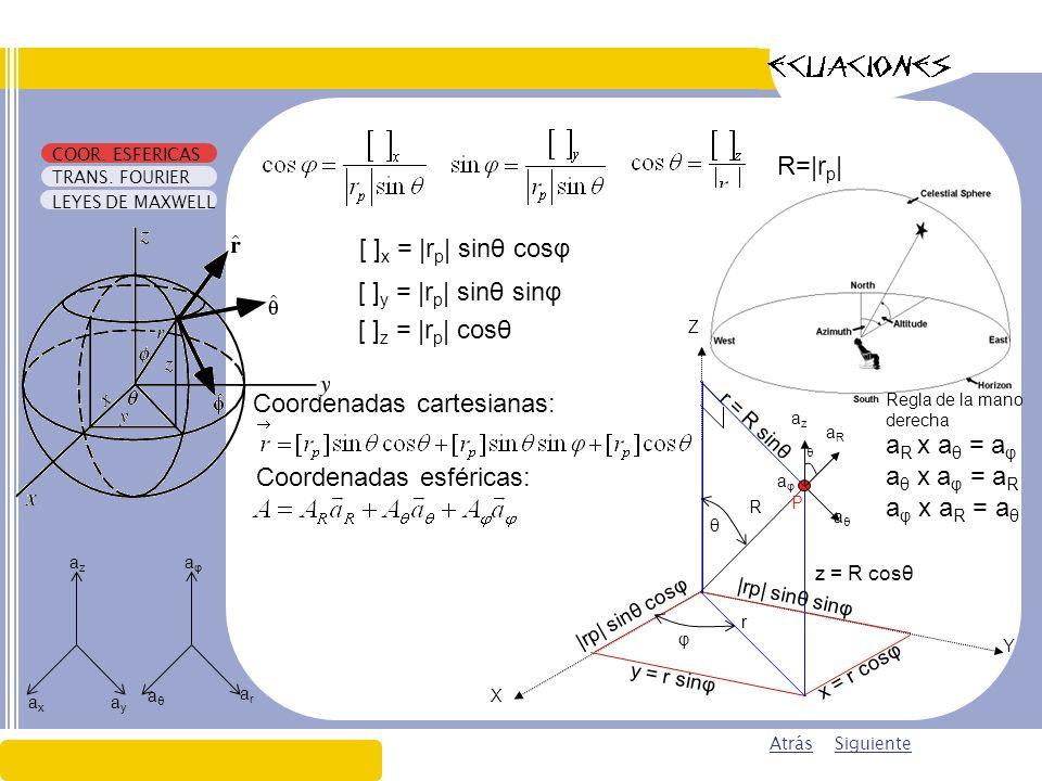 Coordenadas cartesianas: